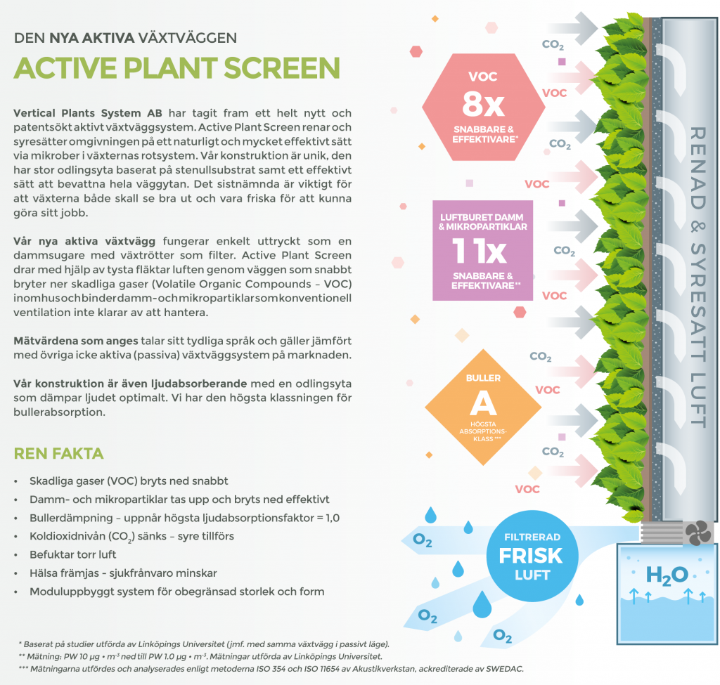 activeplantscreen3